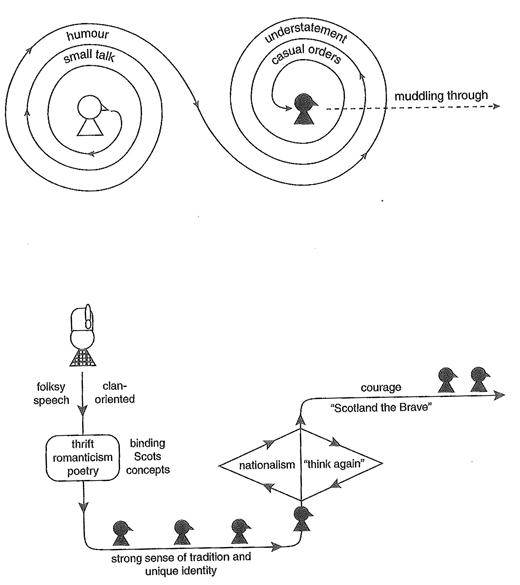 Scottish diagrams-1