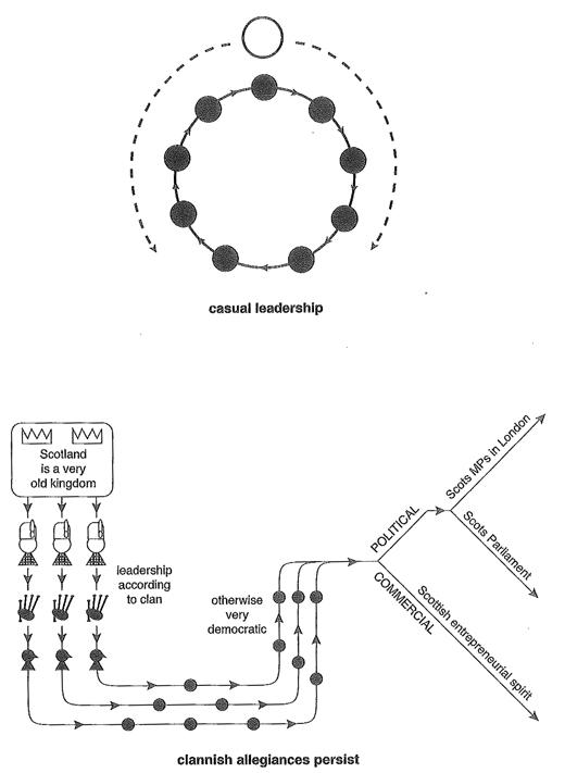 Scottish diagrams-2